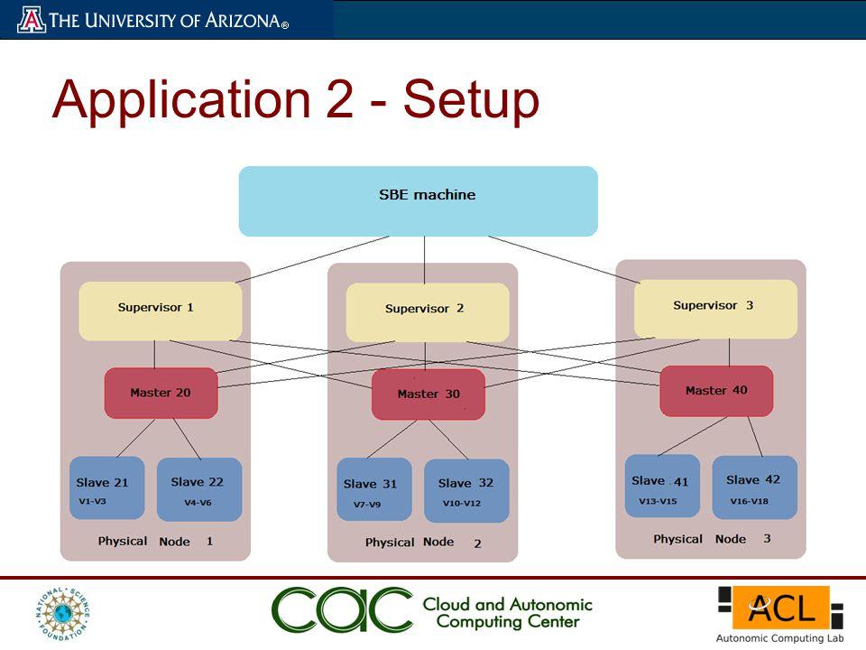 Application 2 - Setup