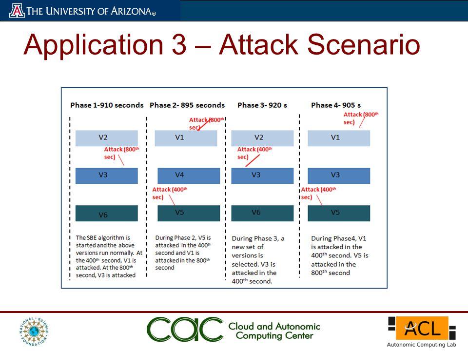Application 3 – Attack Scenario