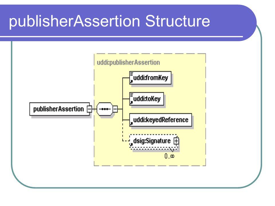 publisherAssertion Structure