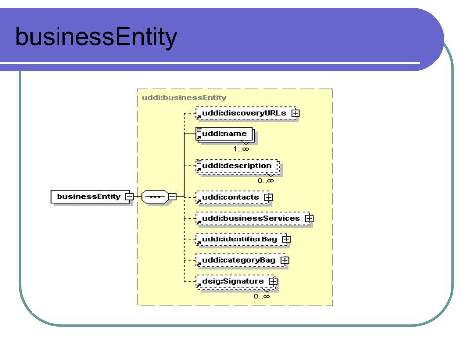 businessEntity