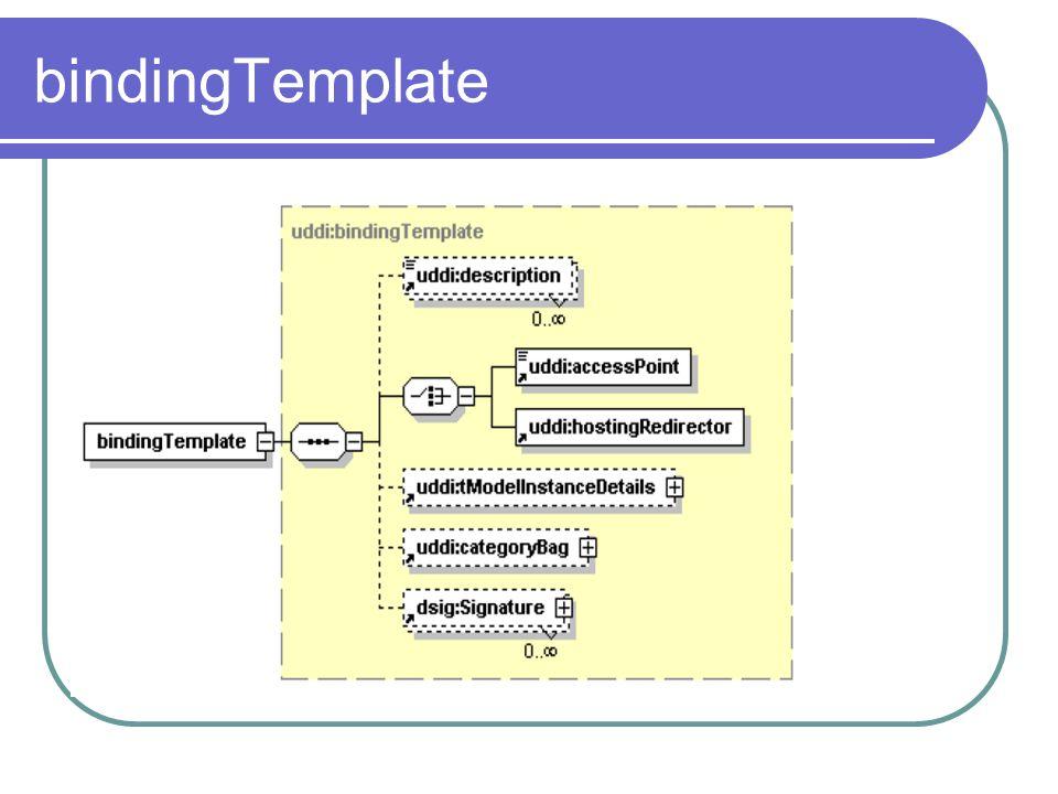 bindingTemplate