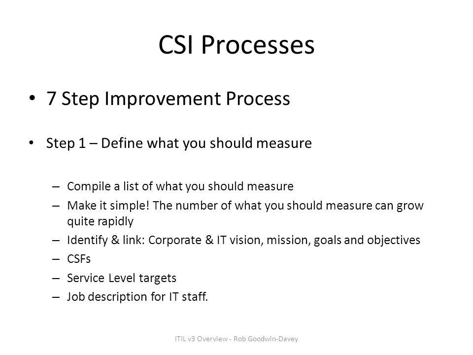 CSI Processes 7 Step Improvement Process Step 1 – Define what you should measure – Compile a list of what you should measure – Make it simple! The num