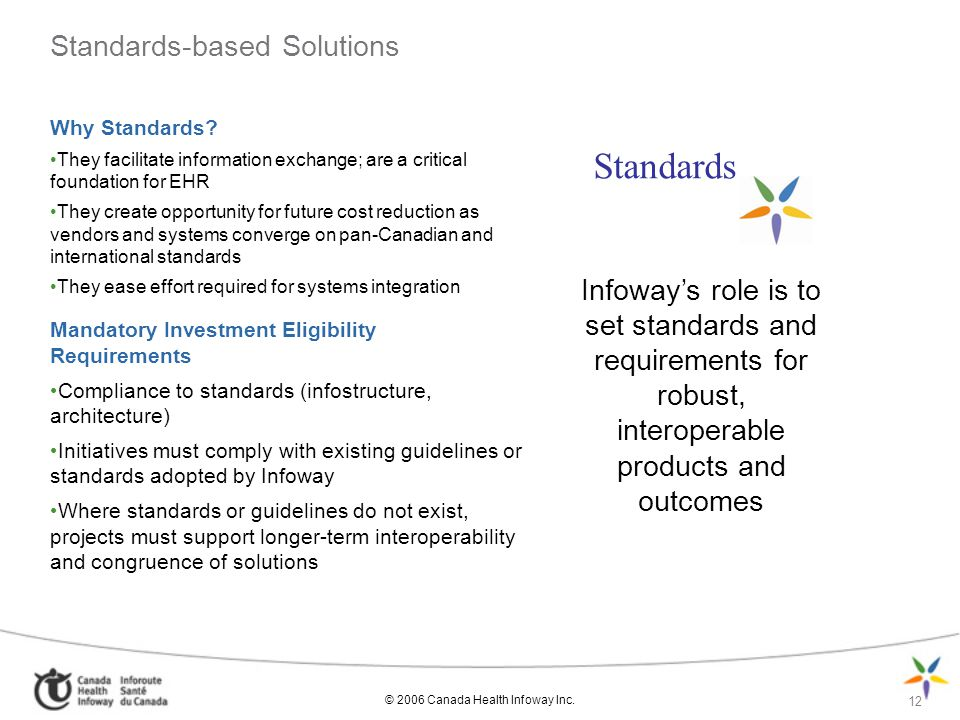 12 Standards-based Solutions Why Standards.
