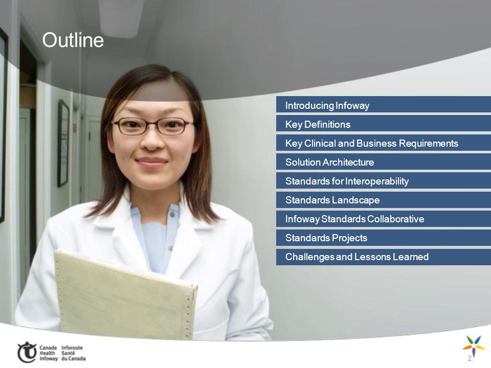 © 2006 Canada Health Infoway Inc.