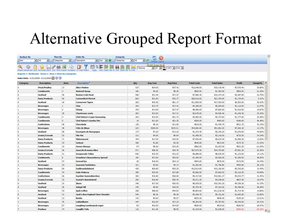 Alternative Grouped Report Format