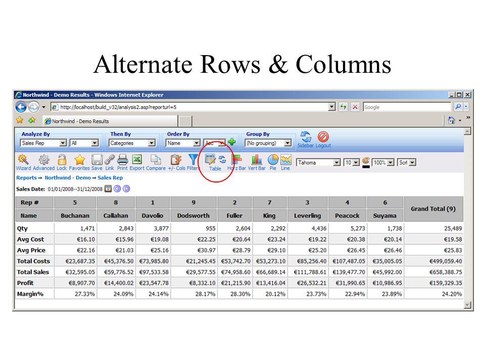 Alternate Rows & Columns