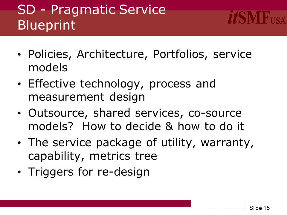 Slide 15 SD - Pragmatic Service Blueprint Policies, Architecture, Portfolios, service models Effective technology, process and measurement design Outs