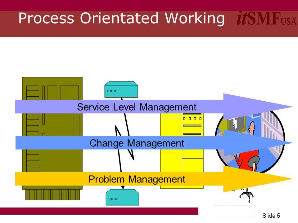 Slide 5 Process Orientated Working Problem Management Change Management Service Level Management