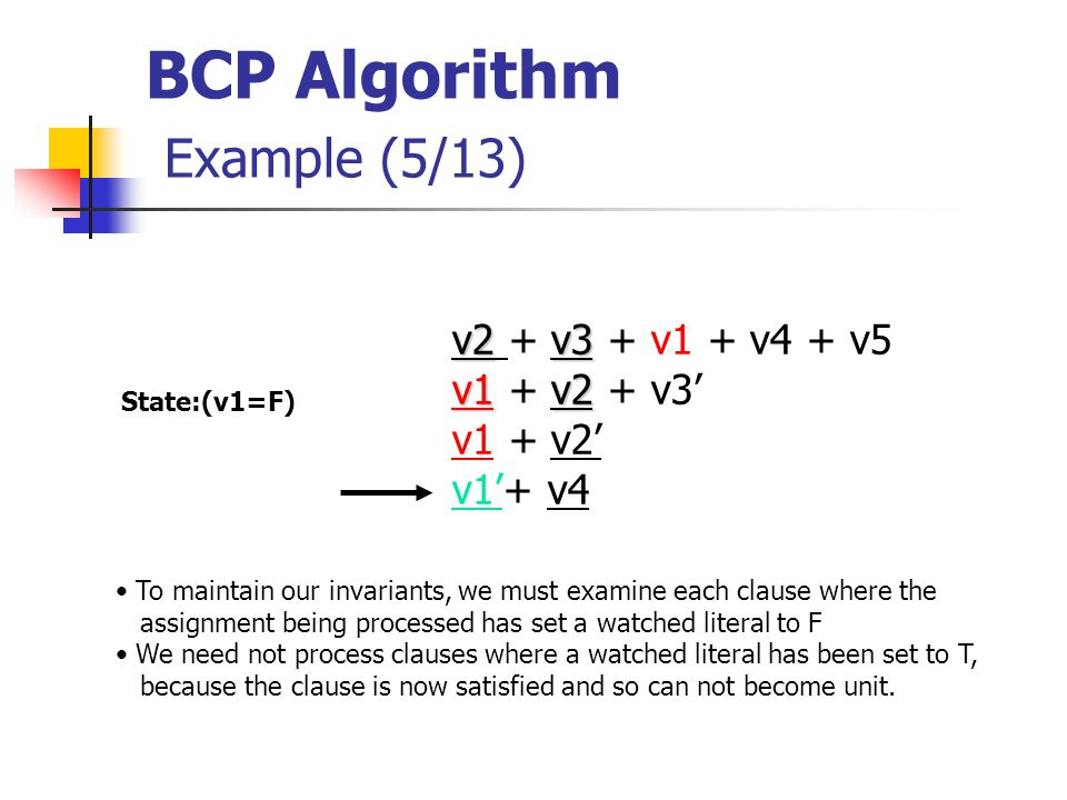 BCP Algorithm Example (5/13) v2v3 v2 + v3 + v1 + v4 + v5 v1v2 v1 + v2 + v3' v1 + v2' v1'+ v4 To maintain our invariants, we must examine each clause where the assignment being processed has set a watched literal to F We need not process clauses where a watched literal has been set to T, because the clause is now satisfied and so can not become unit.