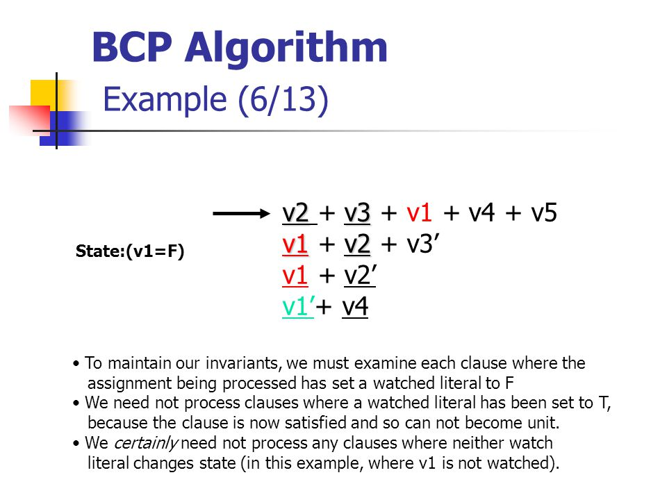 BCP Algorithm Example (6/13) v2v3 v2 + v3 + v1 + v4 + v5 v1v2 v1 + v2 + v3' v1 + v2' v1'+ v4 To maintain our invariants, we must examine each clause where the assignment being processed has set a watched literal to F We need not process clauses where a watched literal has been set to T, because the clause is now satisfied and so can not become unit.