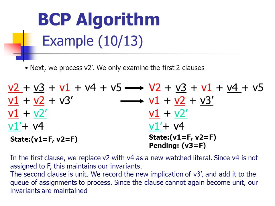 BCP Algorithm Example (10/13) V2 + v3 + v1 + v4 + v5 v1 + v2 + v3' v1 + v2' v1'+ v4 State:(v1=F, v2=F) Next, we process v2'.