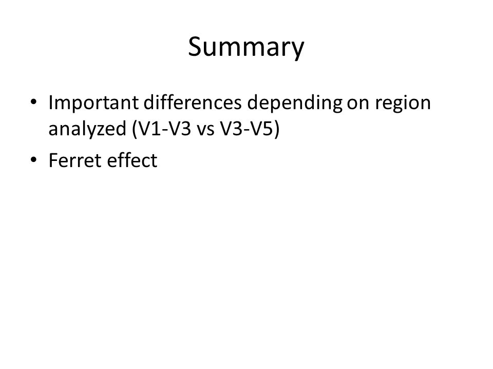 Summary Important differences depending on region analyzed (V1-V3 vs V3-V5) Ferret effect