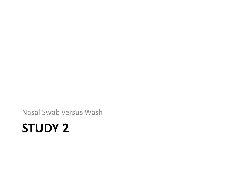 STUDY 2 Nasal Swab versus Wash