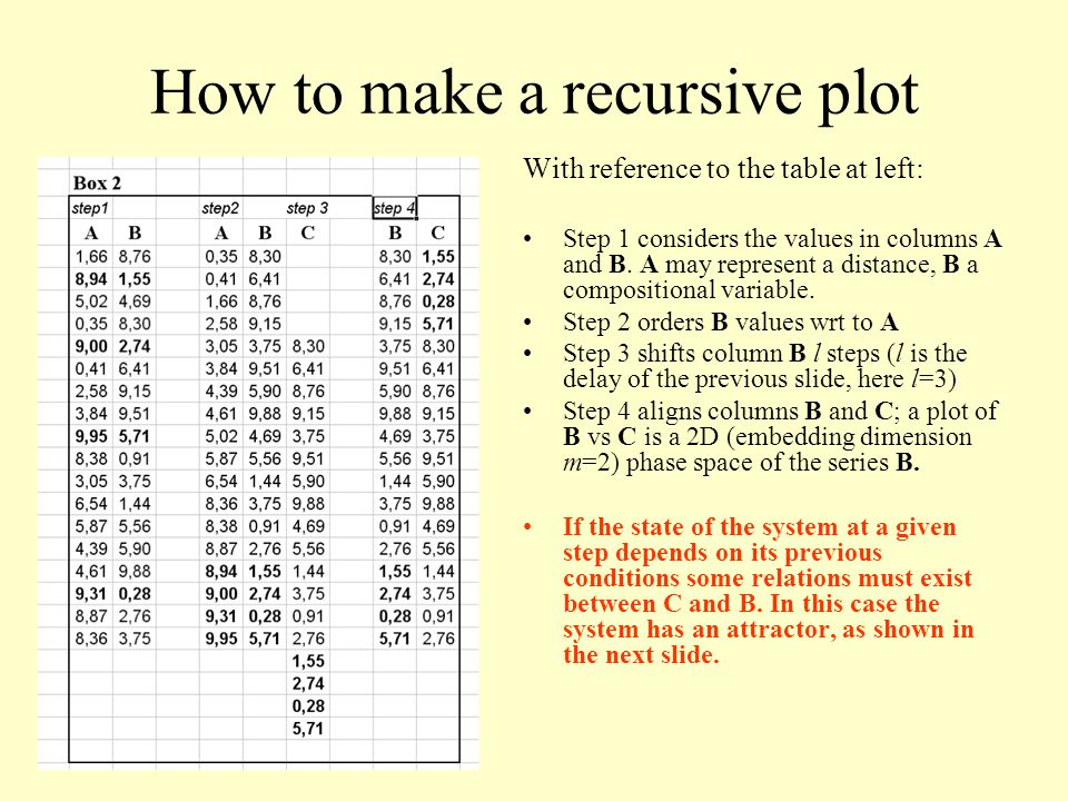 How to make a recursive plot With reference to the table at left: Step 1 considers the values in columns A and B. A may represent a distance, B a comp