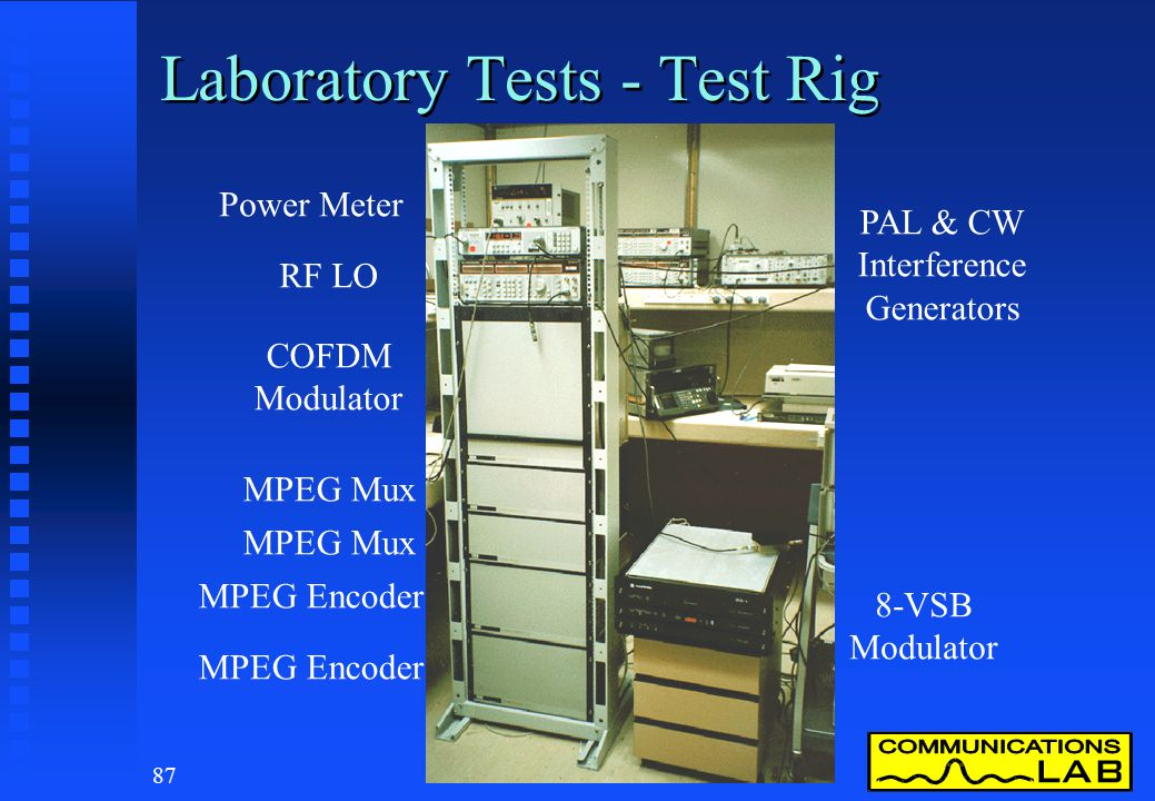 86 Laboratory Tests - Test Rig EUTC/N Set & AttenuatorsPAL & CW Spectrum AnalysersControl Computer Domestic Television Receiver Modulator Control Comp