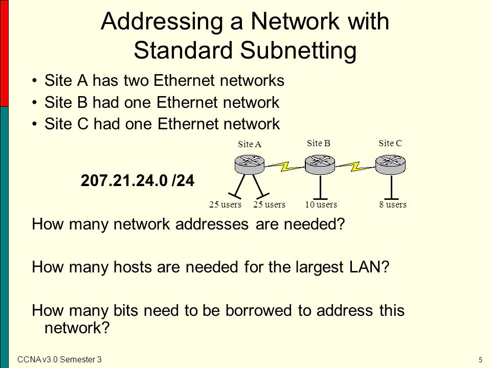 CCNA v3.0 Semester 3 6 Addressing a Network with Standard Subnetting Site A has two Ethernet networks Site B had one Ethernet network Site C had one Ethernet network Site A Site BSite C 25 users 10 users8 users If we borrow 3 bits from a class C address, that will give us eight networks, but we can only use six of them.