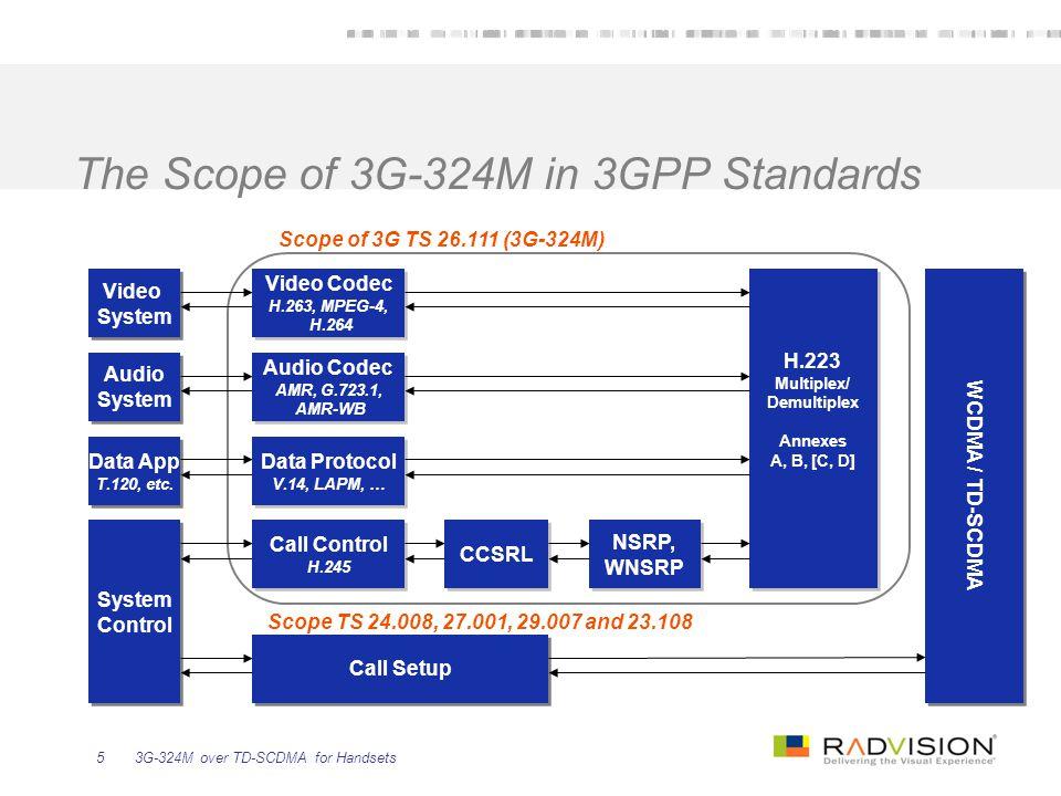 3G-324M over TD-SCDMA for Handsets26 1.
