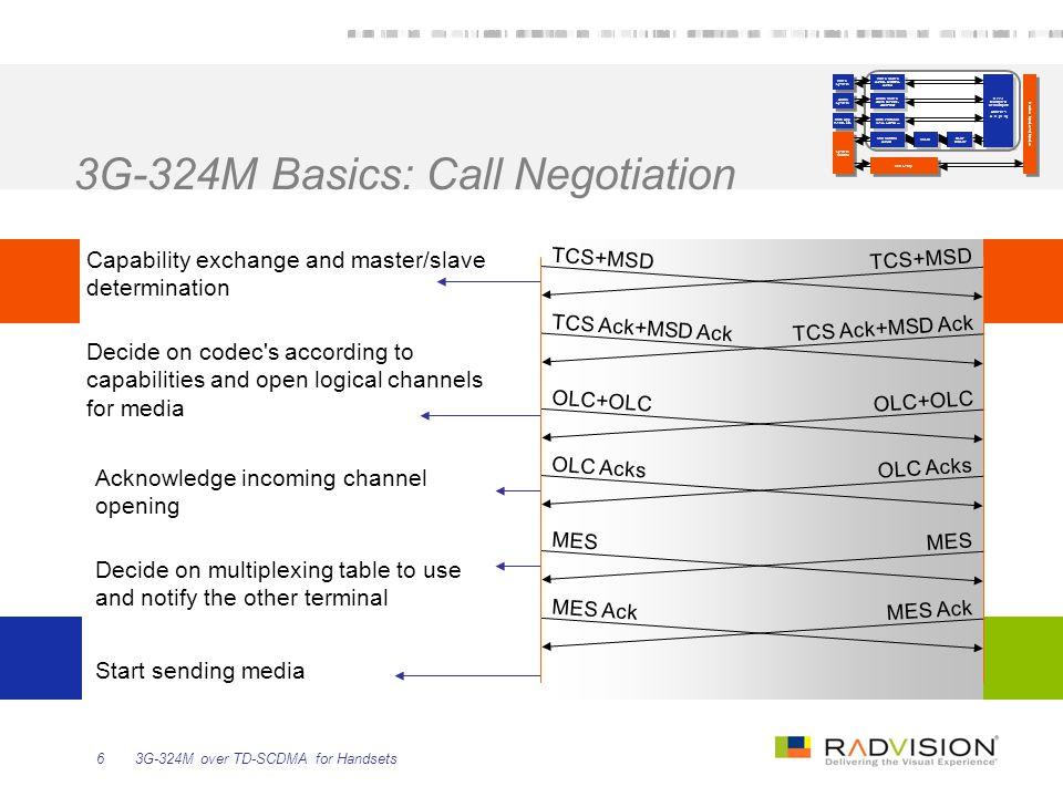 3G-324M over TD-SCDMA for Handsets7 3G-324M Basics: Media Systems Video Codec H.263, MPEG-4, H.264 Video Codec H.263, MPEG-4, H.264 Audio Codec AMR, G.723.1, AMR-WB Audio Codec AMR, G.723.1, AMR-WB Data Protocol V.14, LAPM, … Data Protocol V.14, LAPM, … Call Control H.245 Call Control H.245 CCSRL NSRP, WNSRP NSRP, WNSRP H.223 Multiplex/ Demultiplex Annexes A, B, [C, D] H.223 Multiplex/ Demultiplex Annexes A, B, [C, D] Video System Video System Audio System Audio System Data App T.120, etc.