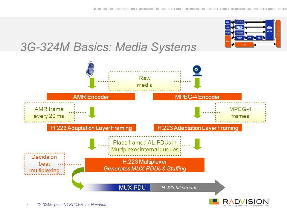 3G-324M over TD-SCDMA for Handsets18 3.