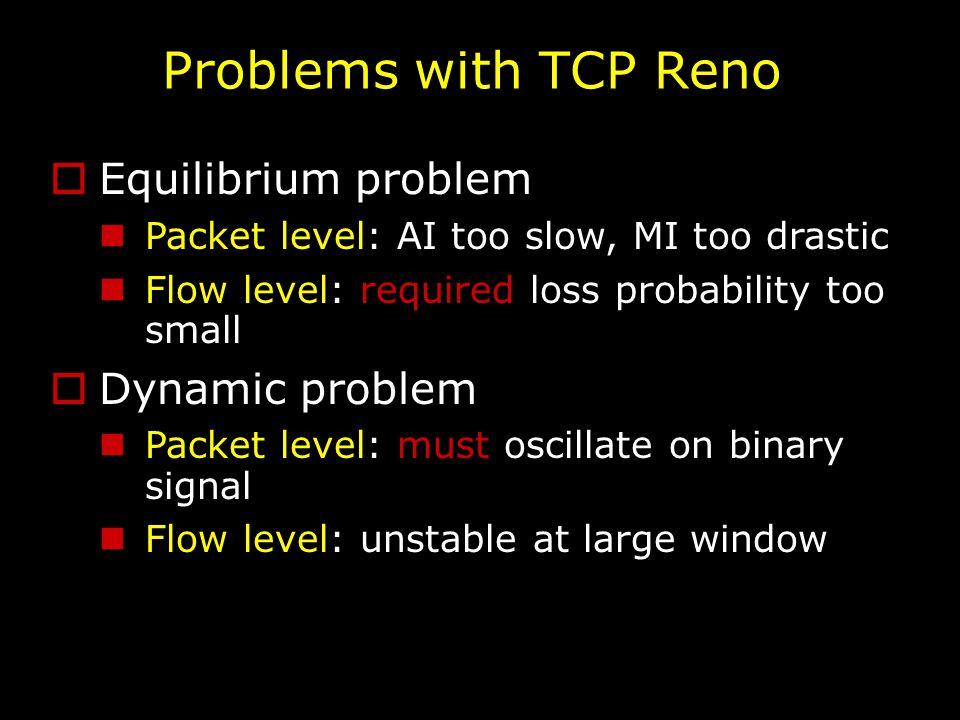 TCP Flow Dynamics ACK: W  W + 1/W Loss: W  W – 0.5W  Packet level  Flow level dynamics Reno TCP pkts