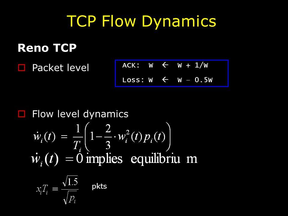 TCP Variant Performance ACK: W  W + 1/W Loss: W  W – 0.5W  Reno: AIMD (1, 0.5) ACK: W  W + a(w)/W Loss: W  W – b(w)W ACK: W  W + 0.01 Loss: W  W – 0.125W  HSTCP: AIMD (a(w), b(w))  STCP : MIMD (1/100, 1/8)