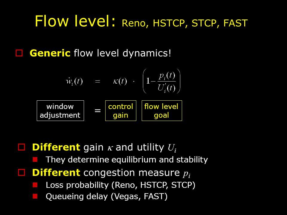 Problem: binary signal TCP oscillation