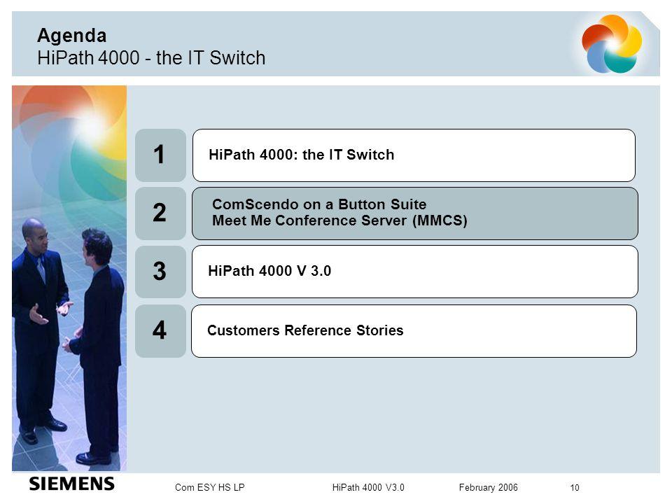 Com ESY HS LP HiPath 4000 V3.0 February 2006 10 Agenda HiPath 4000 - the IT Switch ComScendo on a Button Suite Meet Me Conference Server (MMCS) HiPath