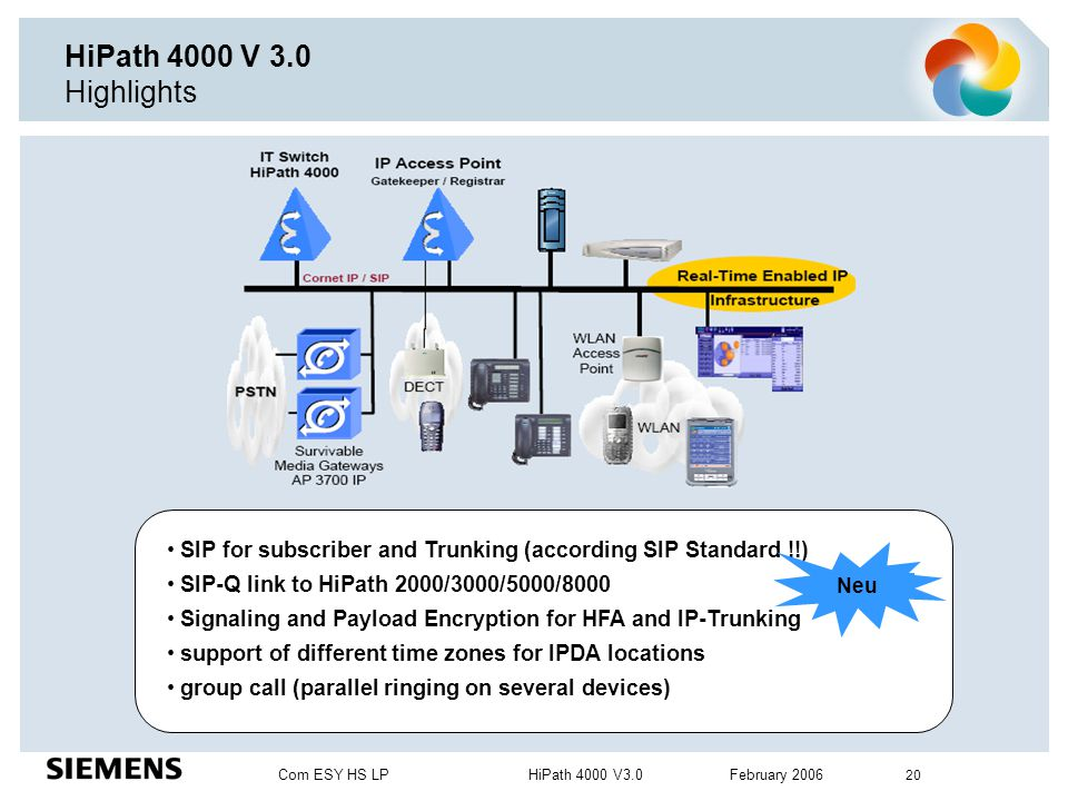 Com ESY HS LP HiPath 4000 V3.0 February 2006 20 SIP for subscriber and Trunking (according SIP Standard !!) SIP-Q link to HiPath 2000/3000/5000/8000 S