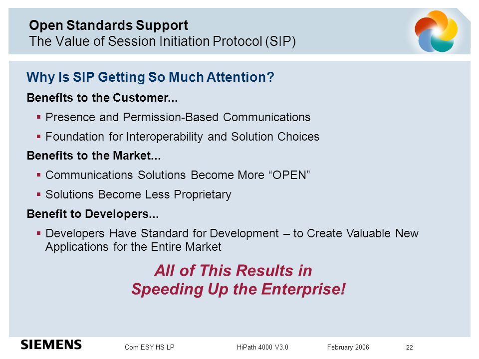 Com ESY HS LP HiPath 4000 V3.0 February 2006 22 Open Standards Support The Value of Session Initiation Protocol (SIP) Why Is SIP Getting So Much Atten