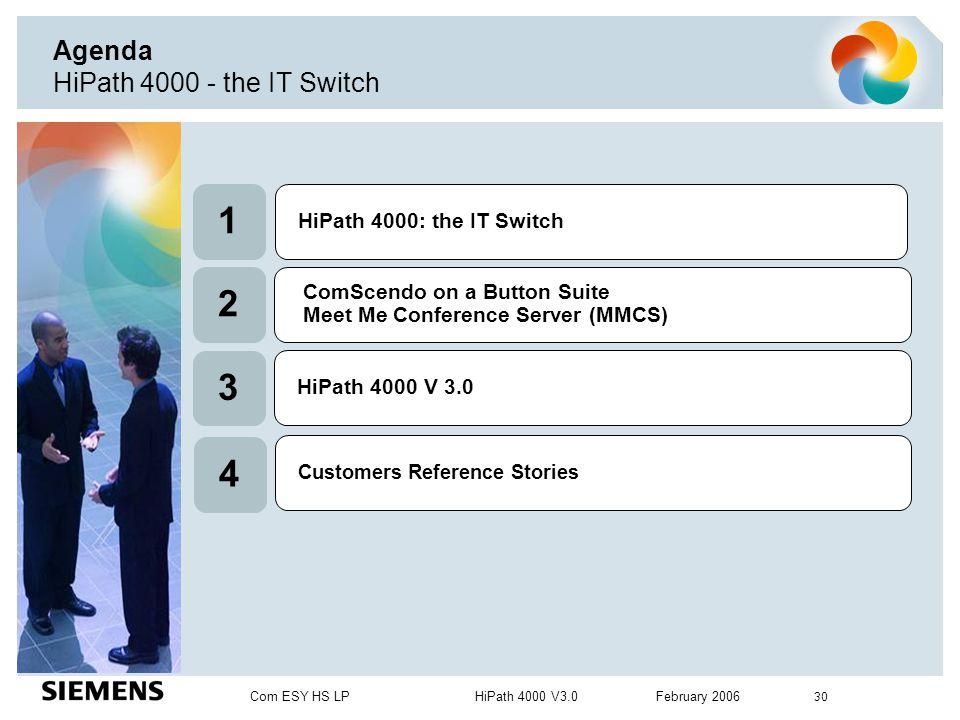 Com ESY HS LP HiPath 4000 V3.0 February 2006 30 Agenda HiPath 4000 - the IT Switch ComScendo on a Button Suite Meet Me Conference Server (MMCS) HiPath