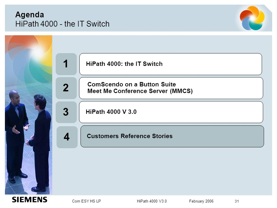 Com ESY HS LP HiPath 4000 V3.0 February 2006 31 Agenda HiPath 4000 - the IT Switch ComScendo on a Button Suite Meet Me Conference Server (MMCS) HiPath