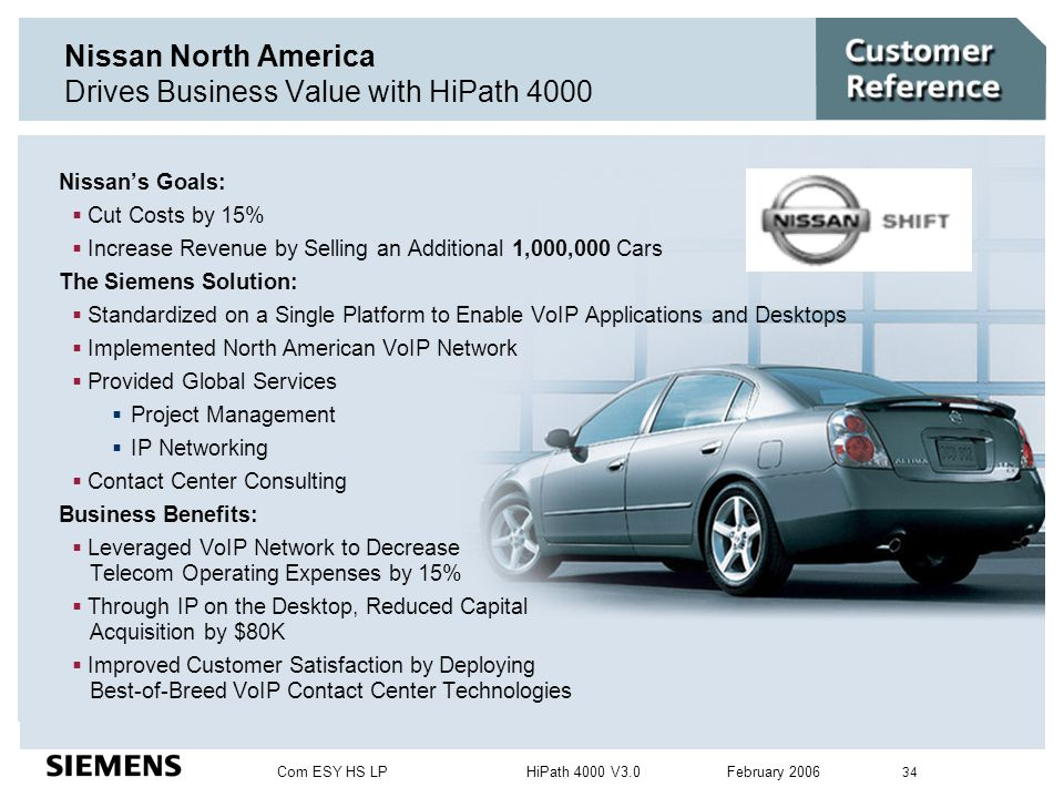 Com ESY HS LP HiPath 4000 V3.0 February 2006 34 Nissan North America Drives Business Value with HiPath 4000 Nissan's Goals:  Cut Costs by 15%  Incre