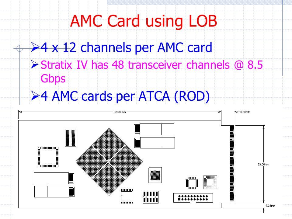 AMC Card using LOB 16  4 x 12 channels per AMC card  Stratix IV has 48 transceiver channels @ 8.5 Gbps  4 AMC cards per ATCA (ROD)