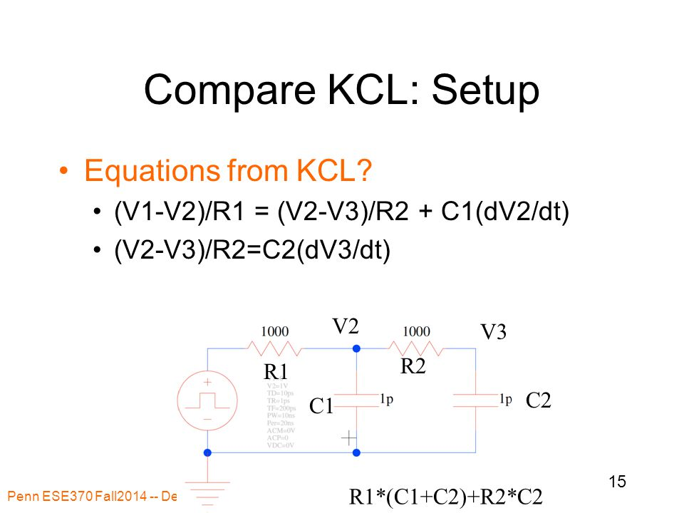 Compare KCL: Setup Penn ESE370 Fall2014 -- DeHon 15 R1 R2 C1 C2 R1*(C1+C2)+R2*C2 Equations from KCL.