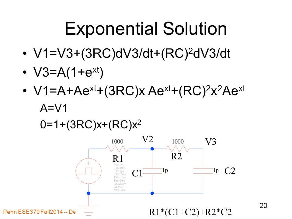 Exponential Solution Penn ESE370 Fall2014 -- DeHon 20 R1 R2 C1 C2 R1*(C1+C2)+R2*C2 V1=V3+(3RC)dV3/dt+(RC) 2 dV3/dt V3=A(1+e xt ) V1=A+Ae xt +(3RC)x Ae xt +(RC) 2 x 2 Ae xt A=V1 0=1+(3RC)x+(RC)x 2 V2 V3