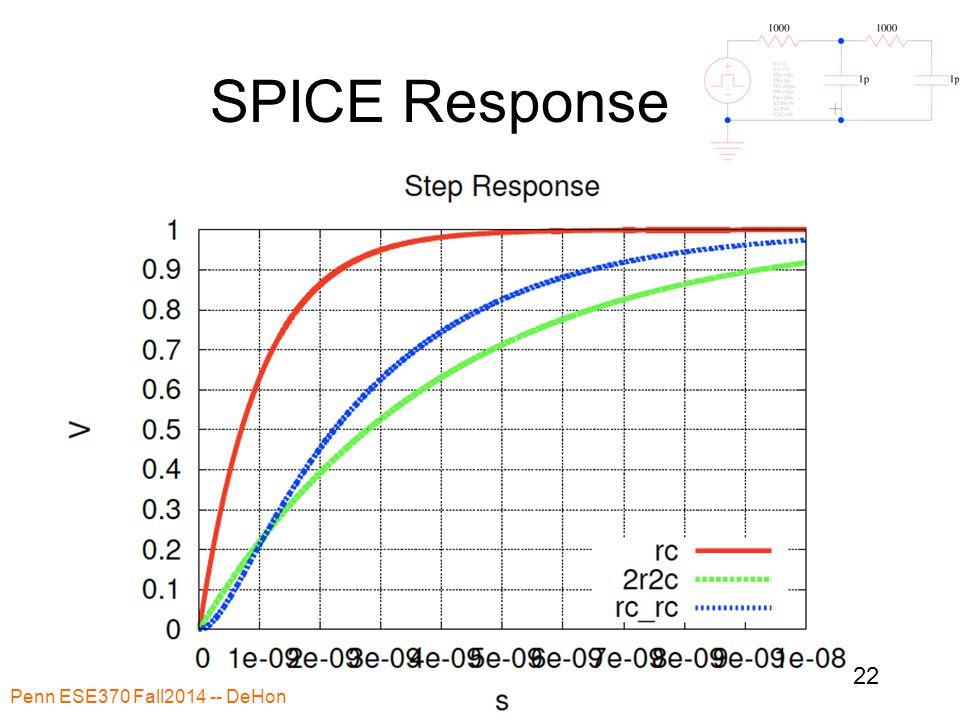 SPICE Response Penn ESE370 Fall2014 -- DeHon 22