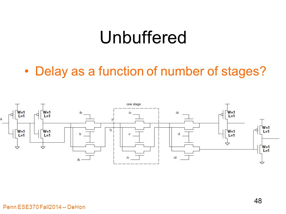 Unbuffered Delay as a function of number of stages? Penn ESE370 Fall2014 -- DeHon 48