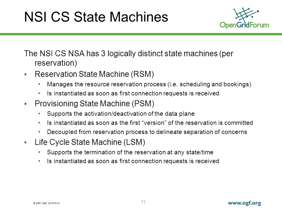 © 2006 Open Grid Forum The NSI CS NSA has 3 logically distinct state machines (per reservation) Reservation State Machine (RSM) Manages the resource reservation process (i.e.
