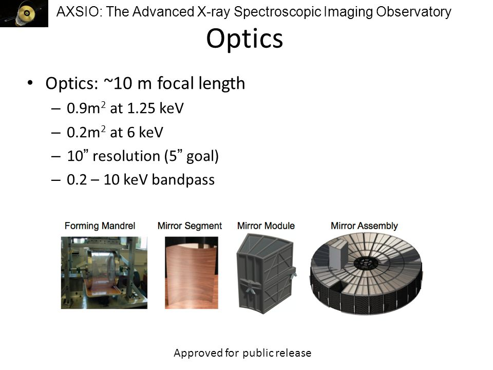 AXSIO: The Advanced X-ray Spectroscopic Imaging Observatory Optics Optics: ~10 m focal length – 0.9m 2 at 1.25 keV – 0.2m 2 at 6 keV – 10 resolution (5 goal) – 0.2 – 10 keV bandpass Approved for public release