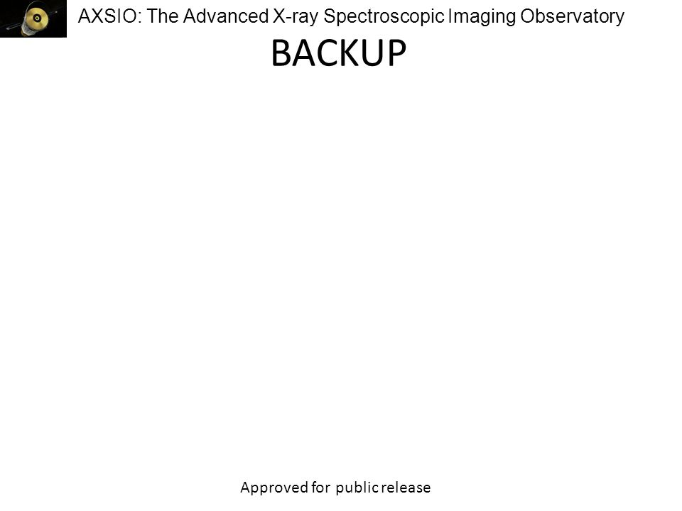 AXSIO: The Advanced X-ray Spectroscopic Imaging Observatory BACKUP Approved for public release