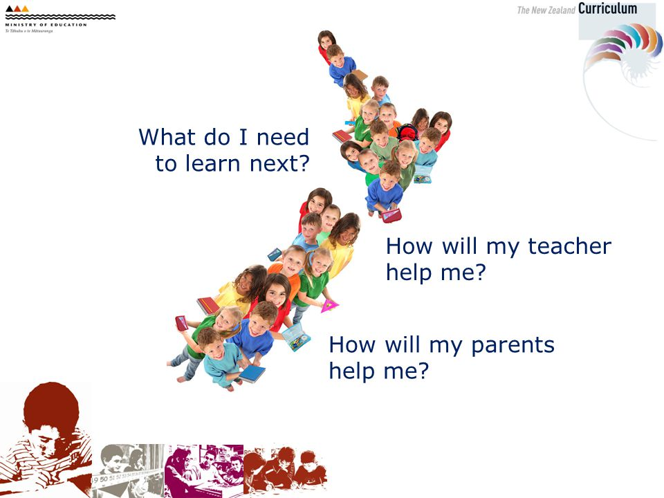 How will my teacher help me How will my parents help me What do I need to learn next