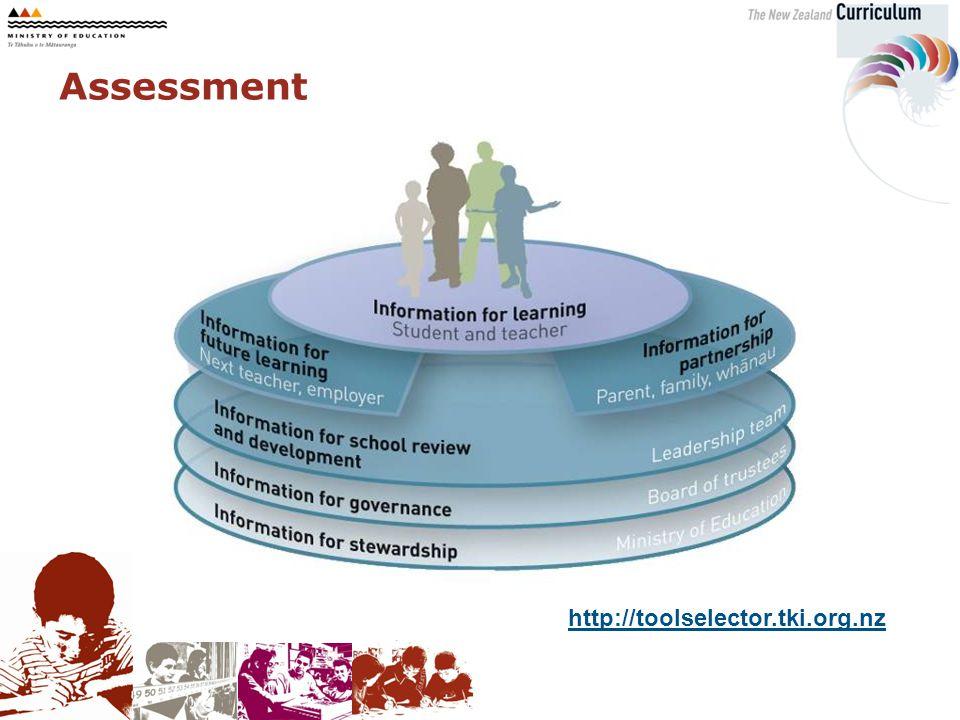 Assessment http://toolhttp://toolselector.tki.org.nz