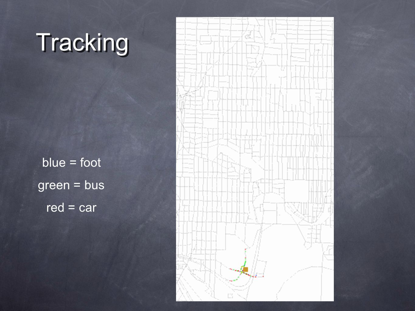 Tracking blue = foot green = bus red = car