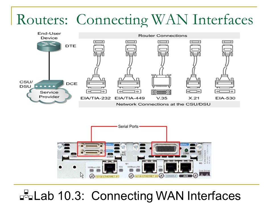 Routers: Connecting WAN Interfaces  Lab 10.3: Connecting WAN Interfaces