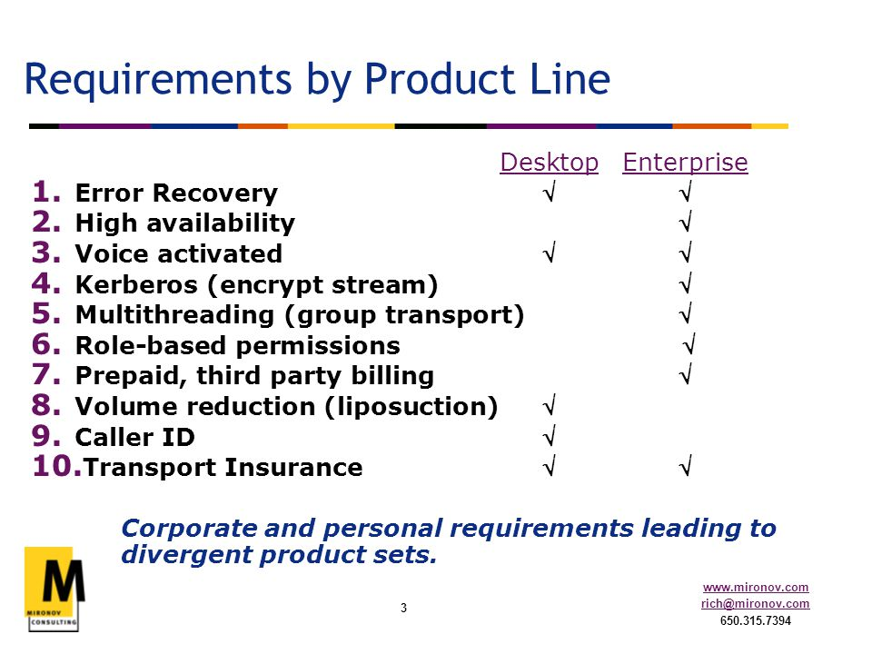 www.mironov.com rich@mironov.com 650.315.7394 3 Requirements by Product Line DesktopEnterprise 1.