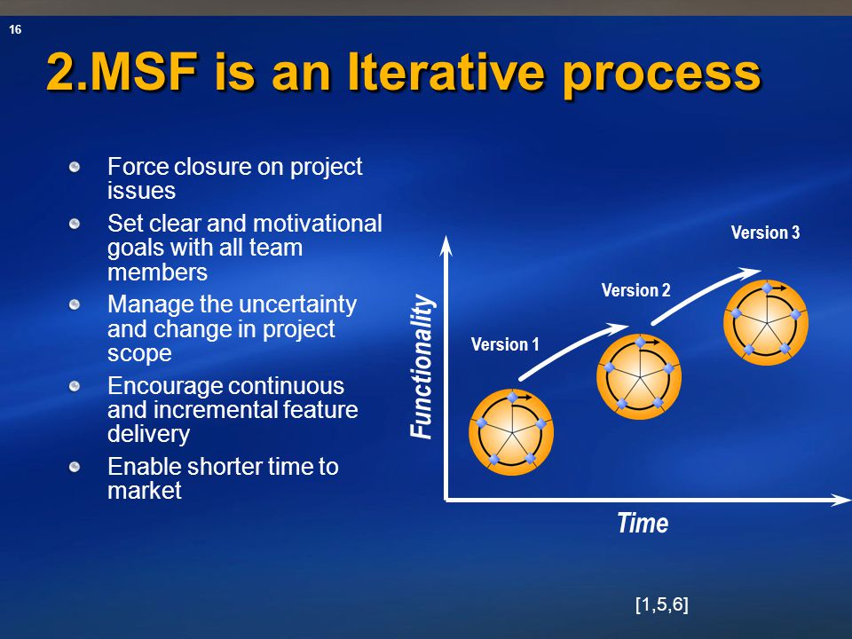 16 2.MSF is an Iterative process Time Functionality Version 1 Version 2 Version 3 Force closure on project issues Set clear and motivational goals wit
