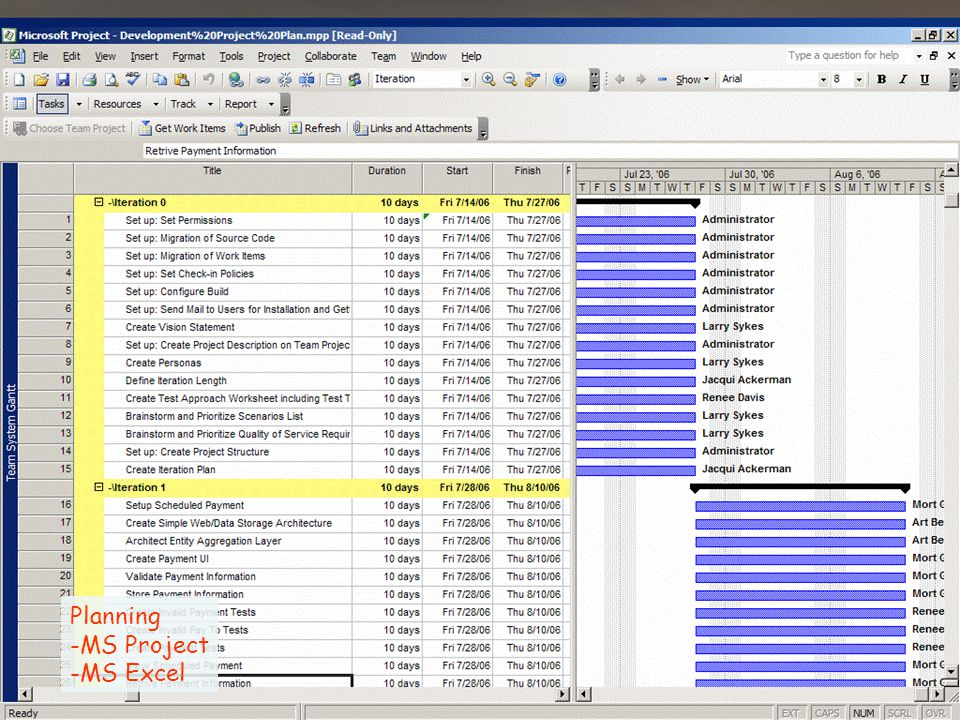 38 Team Collaboration Tools[9] List of things to do Guidance on what to do Status reports Planning -MS Project -MS Excel