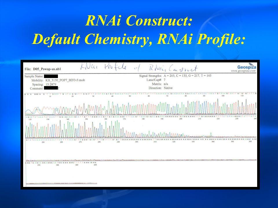 RNAi Construct: Default Chemistry, RNAi Profile: