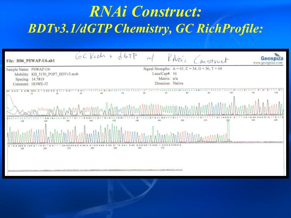 RNAi Construct: BDTv3.1/dGTP Chemistry, GC RichProfile: