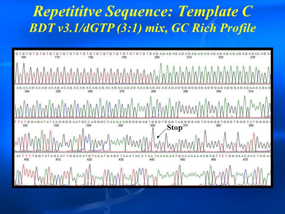 Repetititve Sequence: Template C BDT v3.1/dGTP (3:1) mix, GC Rich Profile Stop